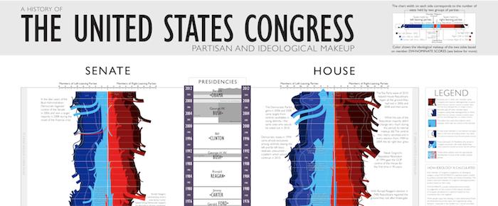 xkcd: Congress